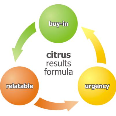 results-formula
